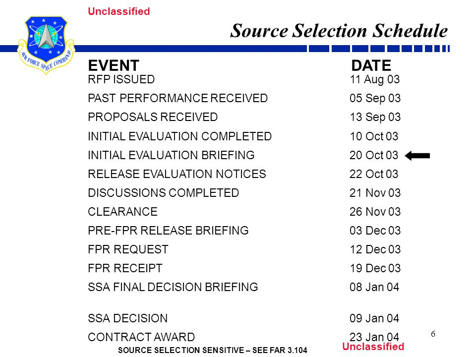 SOURCE SELECTION SENSITIVE – SEE FAR 3.104 Unclassified 6 Source Selection Schedule EVENT DATE RFP ISSUED11 Aug 03 PAST PERFORMANCE RECEIVED 05 Sep 03 PROPOSALS RECEIVED 13 Sep 03 INITIAL EVALUATION COMPLETED 10 Oct 03 INITIAL EVALUATION BRIEFING20 Oct 03 RELEASE EVALUATION NOTICES22 Oct 03 DISCUSSIONS COMPLETED21 Nov 03 CLEARANCE26 Nov 03 PRE-FPR RELEASE BRIEFING03 Dec 03 FPR REQUEST 12 Dec 03 FPR RECEIPT 19 Dec 03 SSA FINAL DECISION BRIEFING 08 Jan 04 SSA DECISION 09 Jan 04 CONTRACT AWARD 23 Jan 04