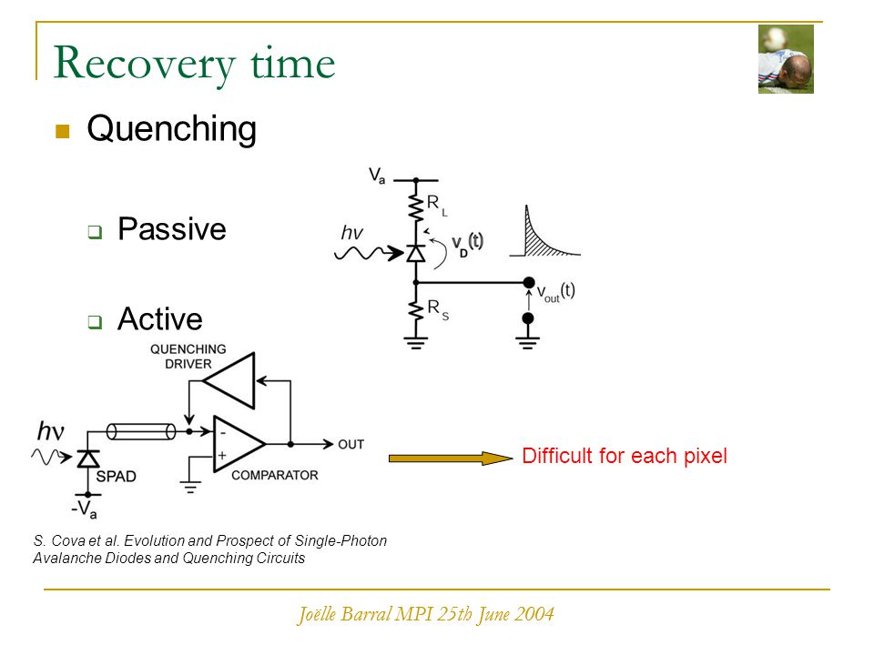 Joëlle Barral MPI 25th June 2004 Recovery time Quenching  Passive  Active Joëlle Barral MPI 25th June 2004 S. Cova et al. Evolution and Prospect of