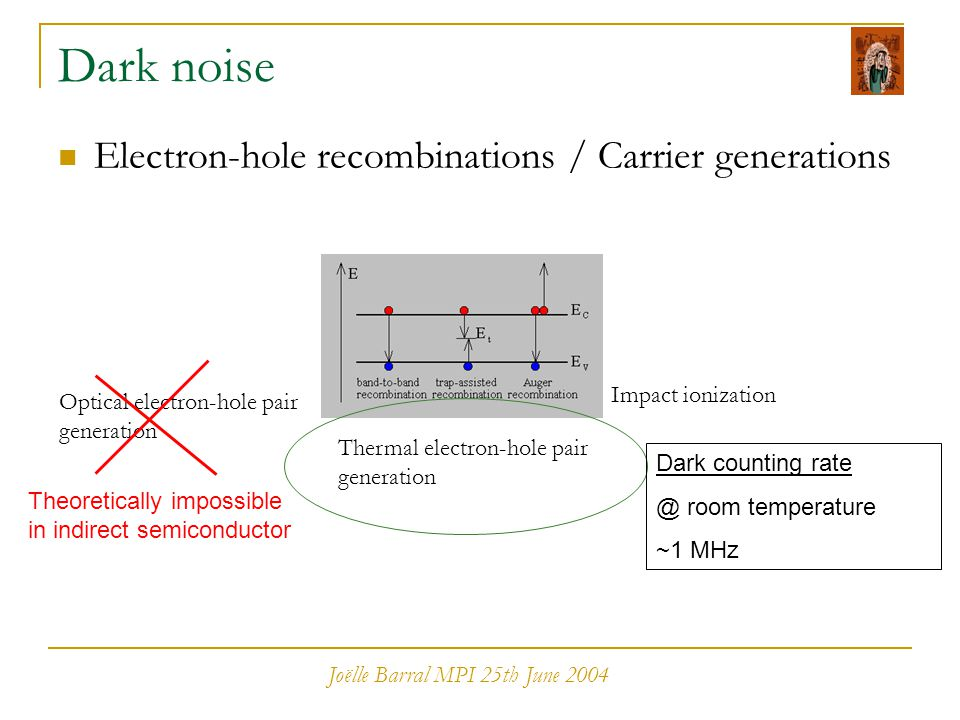 Joëlle Barral MPI 25th June 2004 Dark noise Electron-hole recombinations / Carrier generations Optical electron-hole pair generation Thermal electron-