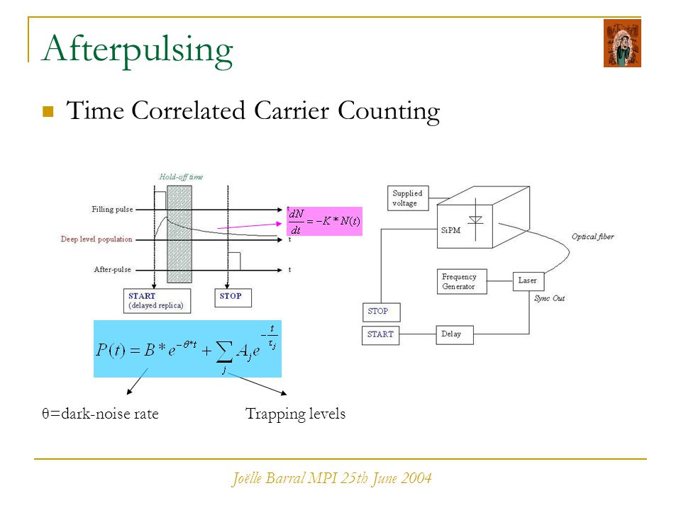 Joëlle Barral MPI 25th June 2004 Afterpulsing Time Correlated Carrier Counting θ=dark-noise rateTrapping levels