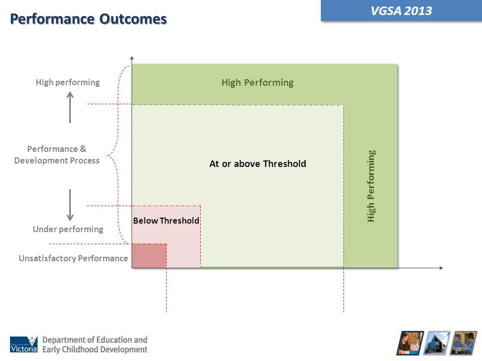 VGSA 2013 High Performing At or above Threshold High performing Unsatisfactory Performance Performance Outcomes High Performing Under performing Perfo