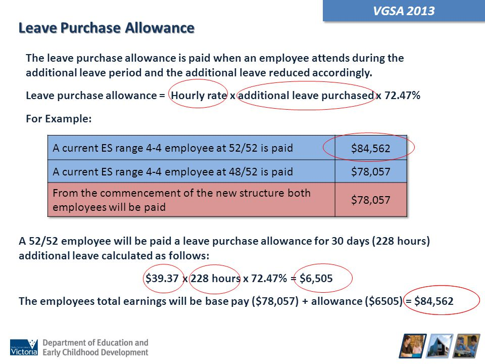 VGSA 2013 A 52/52 employee will be paid a leave purchase allowance for 30 days (228 hours) additional leave calculated as follows: $39.37 x 228 hours