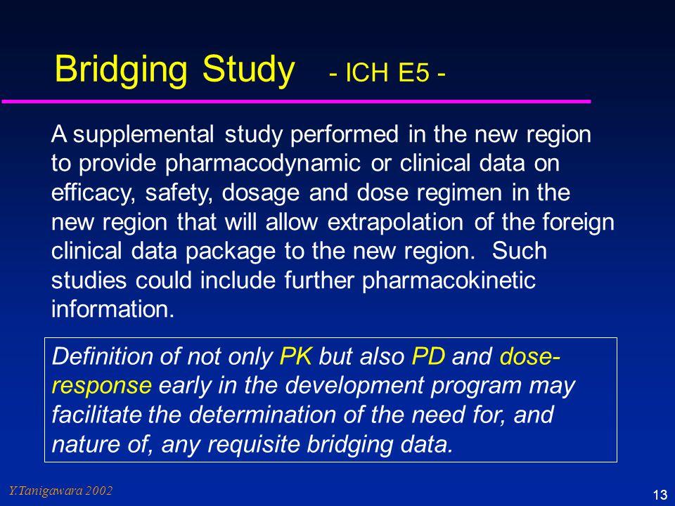 Y.Tanigawara 2002 13 Bridging Study - ICH E5 - A supplemental study performed in the new region to provide pharmacodynamic or clinical data on efficac