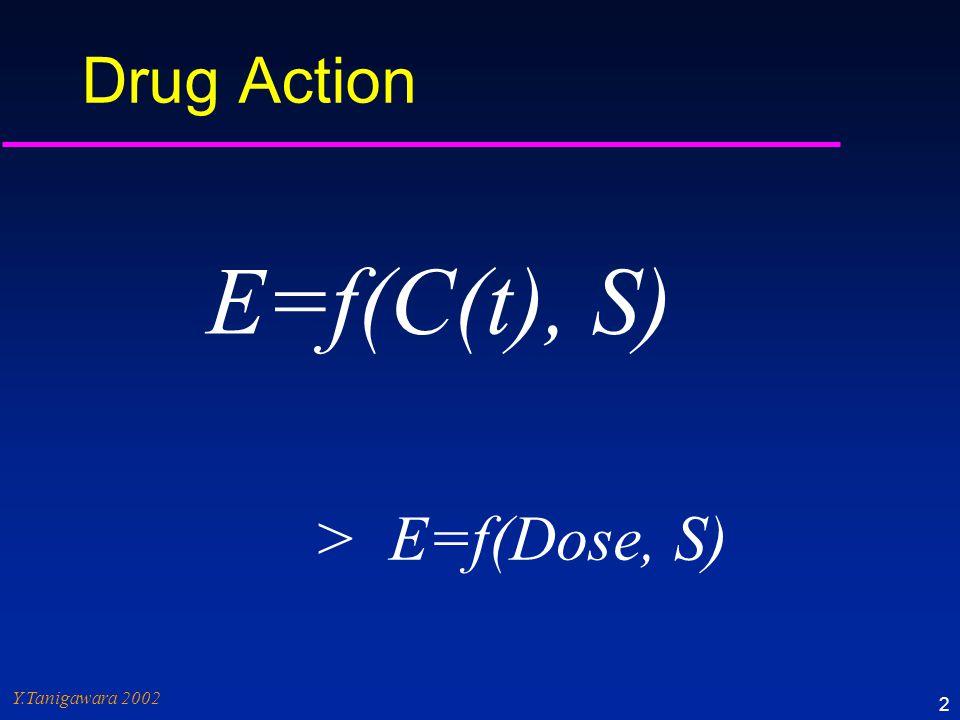 Y.Tanigawara 2002 2 Drug Action E=f(C(t), S) > E=f(Dose, S)