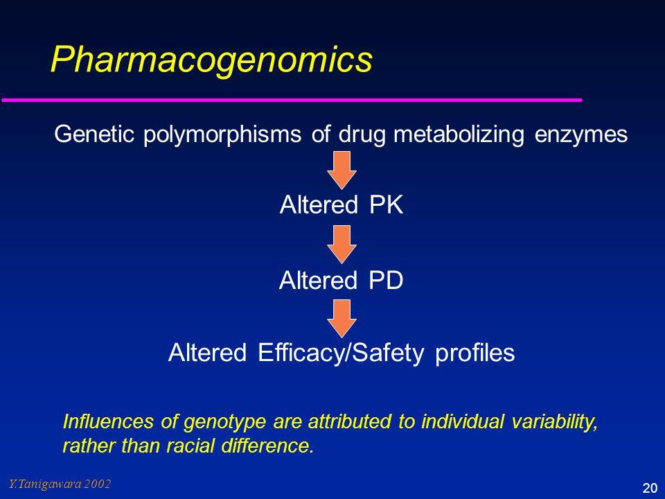 Y.Tanigawara 2002 20 Pharmacogenomics Genetic polymorphisms of drug metabolizing enzymes Influences of genotype are attributed to individual variabili