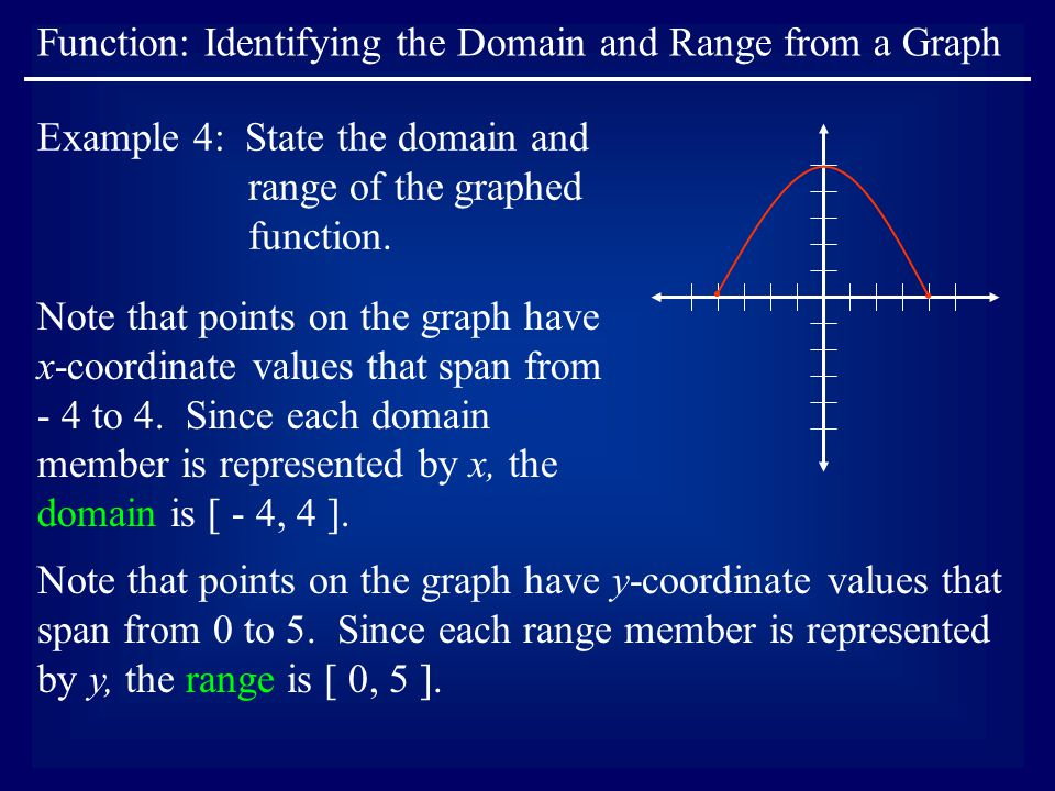 Function: Identifying the Domain and Range from a Graph Example 4: State the domain and range of the graphed function. Note that points on the graph h