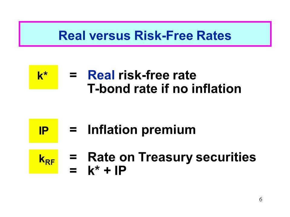 7 Historical Rates of Returns (1950-1999) Inflation 4.25% Treasury Bills 4.38% Medium Term Gov't 5.28% Long Term Gov't 5.34% Long Term Corporate 5.52% Large Company Stock13.00% Small Company Stock15.92%