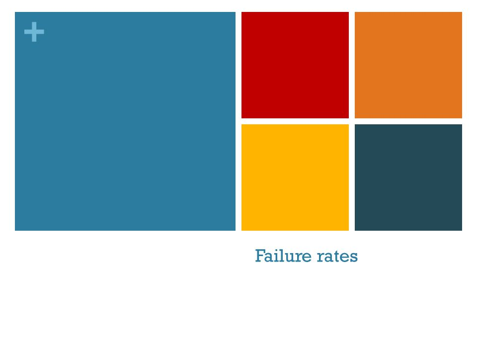 + Failure rates