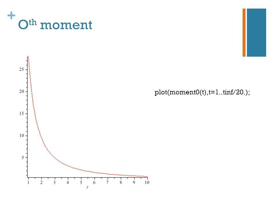 + O th moment plot(moment0(t),t=1..tinf/20.);