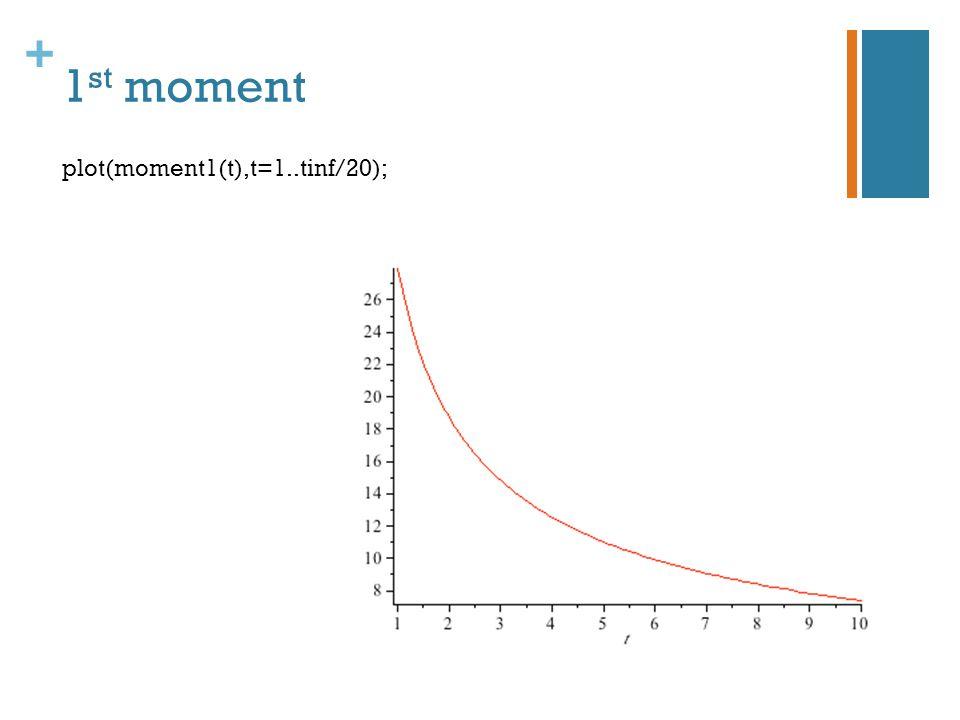 + 1 st moment plot(moment1(t),t=1..tinf/20);