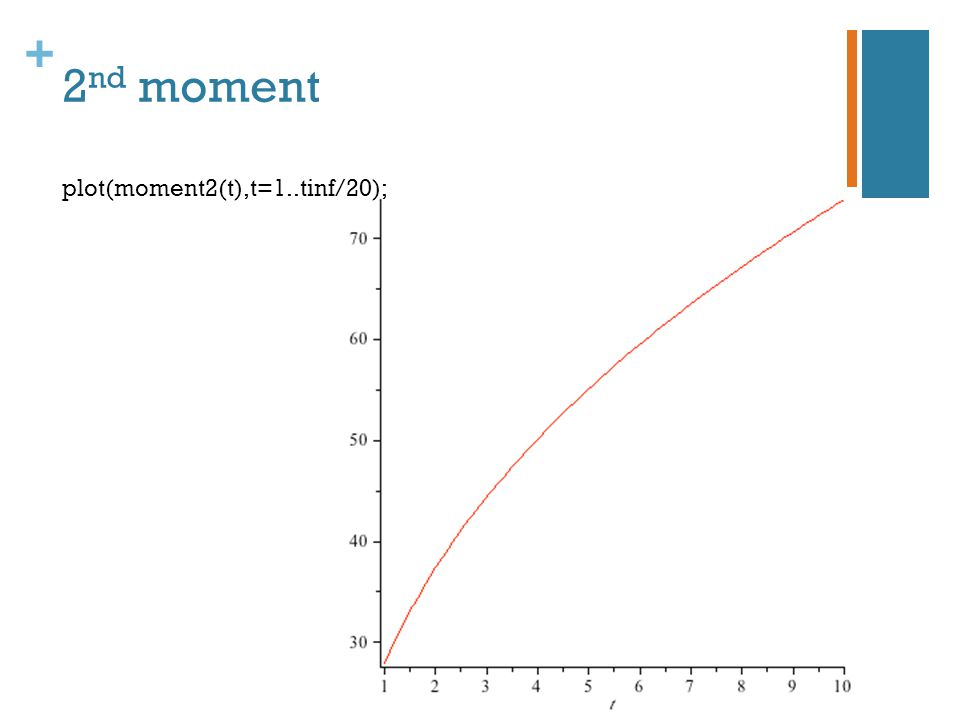 + 2 nd moment plot(moment2(t),t=1..tinf/20);