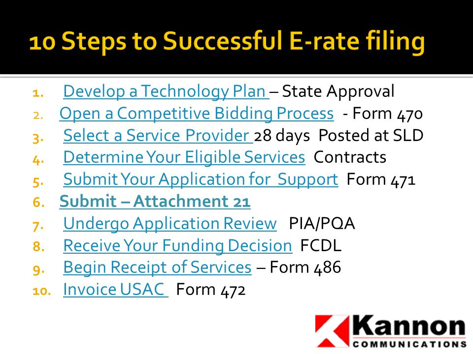 1. Develop a Technology Plan – State ApprovalDevelop a Technology Plan 2.