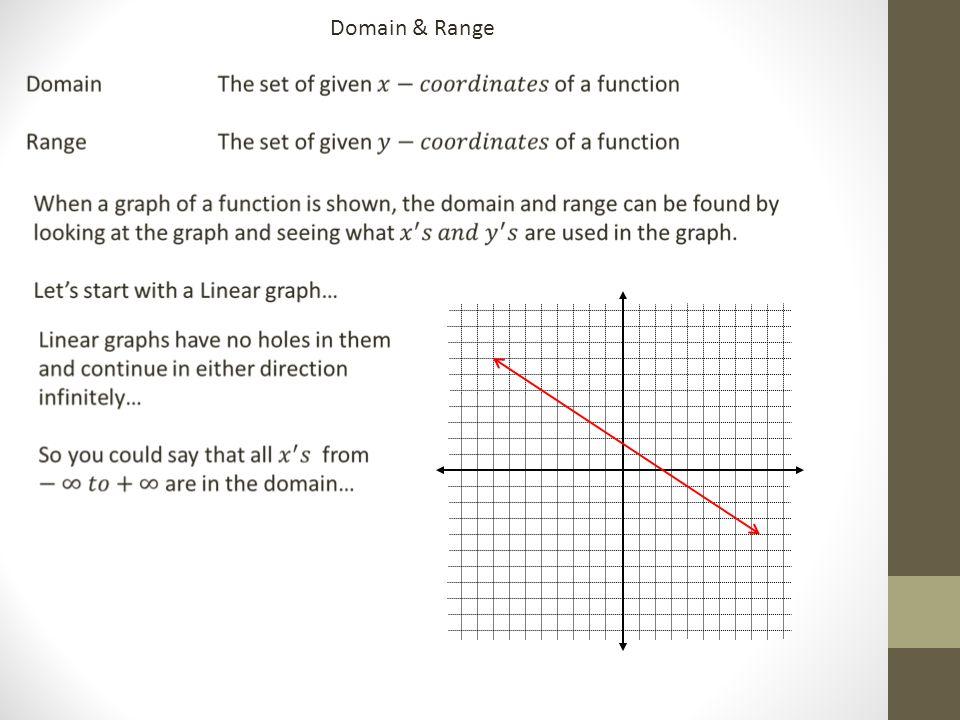 Domain & Range