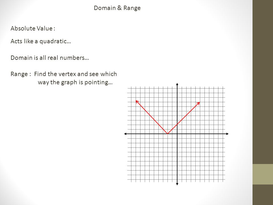 Domain & Range Absolute Value : Acts like a quadratic… Domain is all real numbers… Range : Find the vertex and see which way the graph is pointing…
