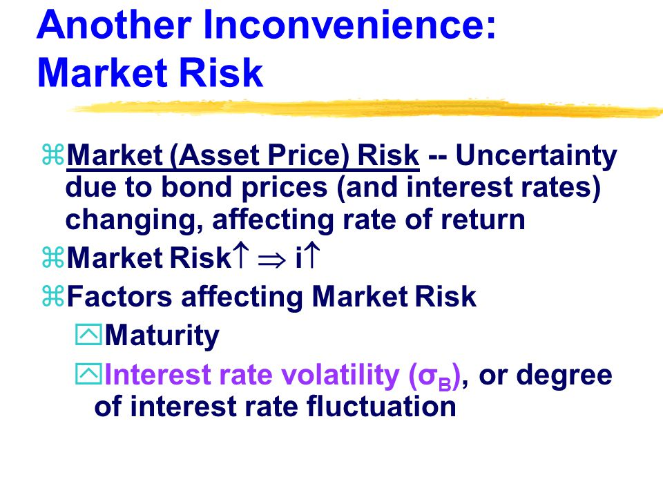Another Inconvenience: Market Risk zMarket (Asset Price) Risk -- Uncertainty due to bond prices (and interest rates) changing, affecting rate of return zMarket Risk   i  zFactors affecting Market Risk yMaturity yInterest rate volatility (σ B ), or degree of interest rate fluctuation