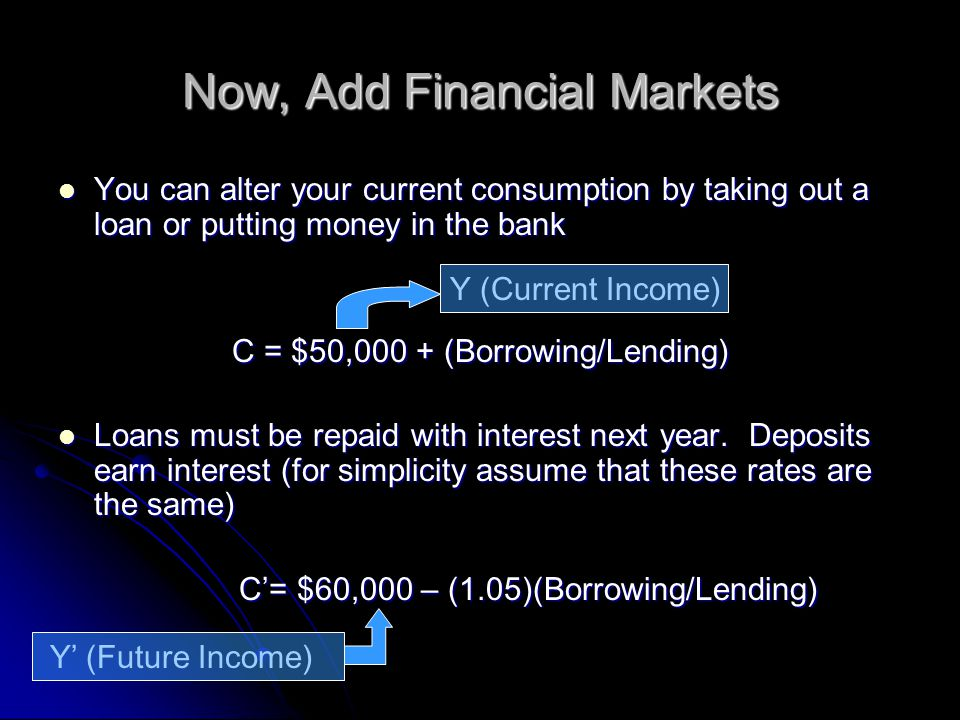 Now, Add Financial Markets You can alter your current consumption by taking out a loan or putting money in the bank You can alter your current consump