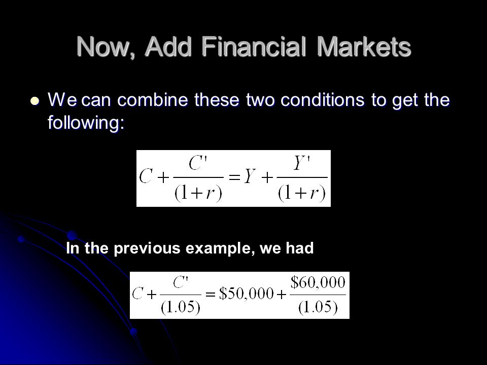 Now, Add Financial Markets We can combine these two conditions to get the following: We can combine these two conditions to get the following: In the
