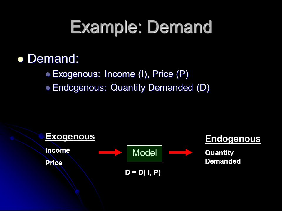 Example: Demand Demand: Demand: Exogenous: Income (I), Price (P) Exogenous: Income (I), Price (P) Endogenous: Quantity Demanded (D) Endogenous: Quanti