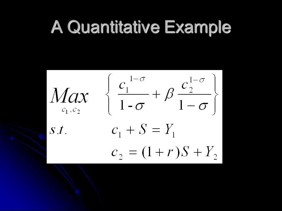 A Quantitative Example