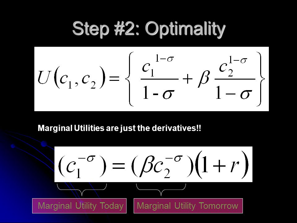 Step #2: Optimality Marginal Utilities are just the derivatives!! Marginal Utility TodayMarginal Utility Tomorrow