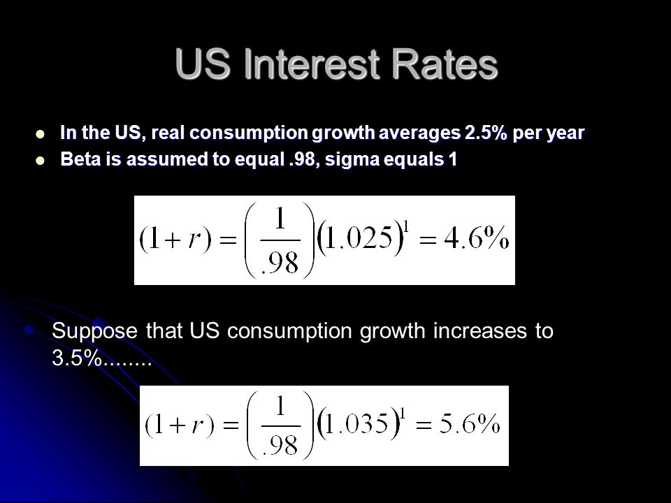 US Interest Rates In the US, real consumption growth averages 2.5% per year In the US, real consumption growth averages 2.5% per year Beta is assumed