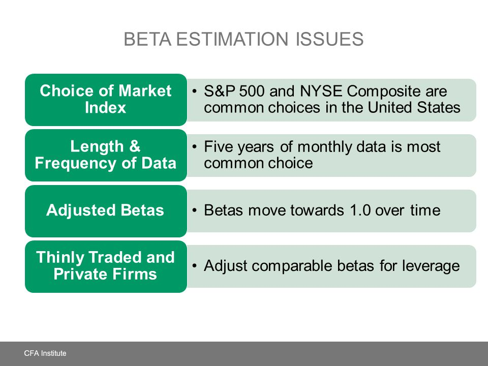 BETA ESTIMATION ISSUES S&P 500 and NYSE Composite are common choices in the United States Choice of Market Index Five years of monthly data is most common choice Length & Frequency of Data Betas move towards 1.0 over time Adjusted Betas Adjust comparable betas for leverage Thinly Traded and Private Firms