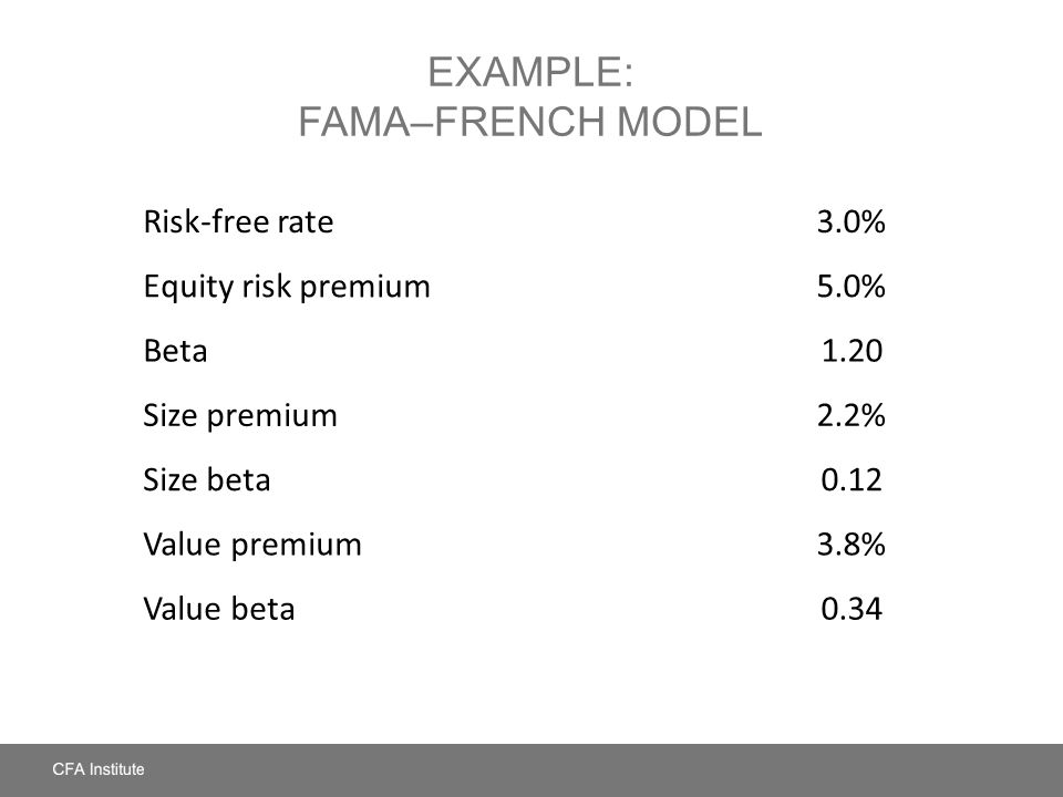 EXAMPLE: FAMA–FRENCH MODEL Risk-free rate3.0% Equity risk premium5.0% Beta1.20 Size premium2.2% Size beta0.12 Value premium3.8% Value beta0.34