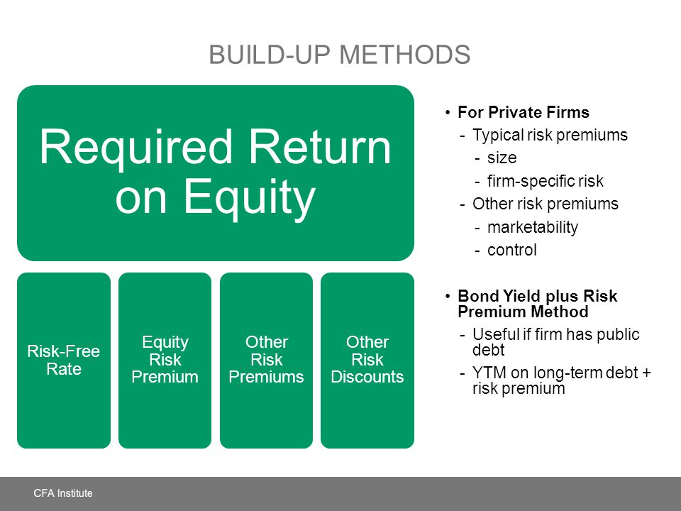 BUILD-UP METHODS For Private Firms -Typical risk premiums -size -firm-specific risk -Other risk premiums -marketability -control Bond Yield plus Risk Premium Method -Useful if firm has public debt -YTM on long-term debt + risk premium Required Return on Equity Risk-Free Rate Equity Risk Premium Other Risk Premiums Other Risk Discounts