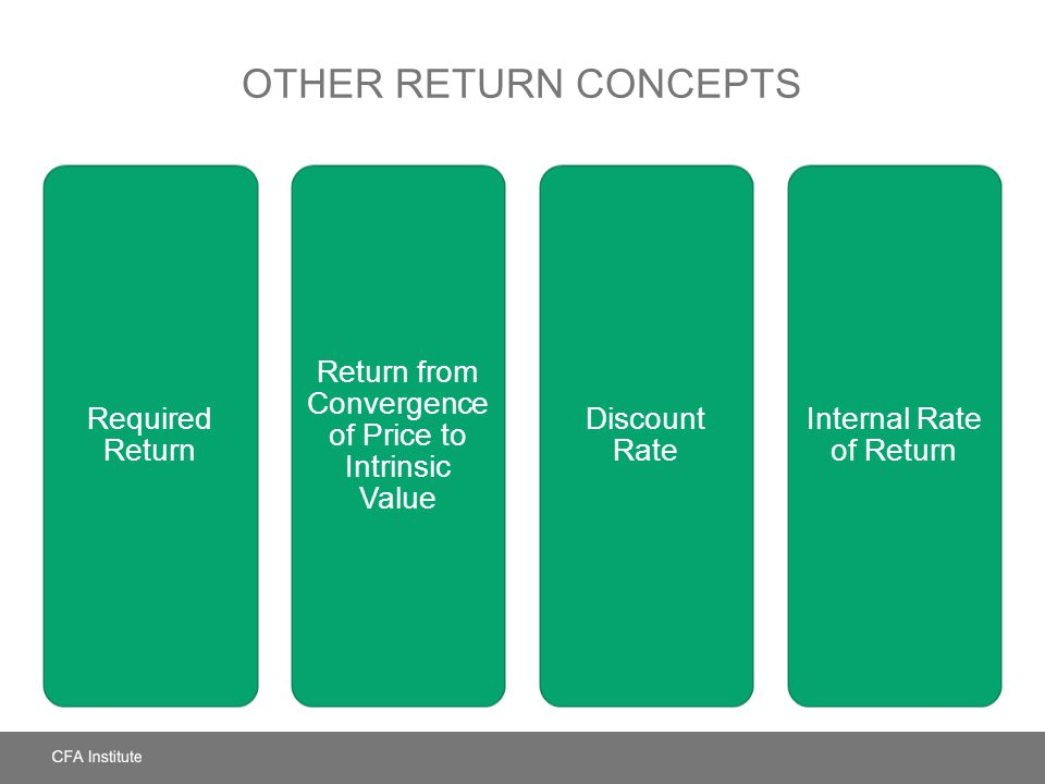OTHER RETURN CONCEPTS Required Return Return from Convergence of Price to Intrinsic Value Discount Rate Internal Rate of Return