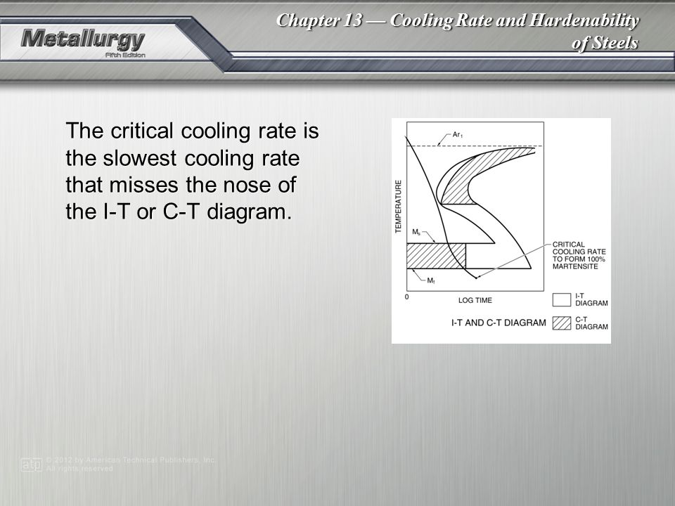 Chapter 13 — Cooling Rate and Hardenability of Steels The critical cooling rate is the slowest cooling rate that misses the nose of the I-T or C-T diagram.