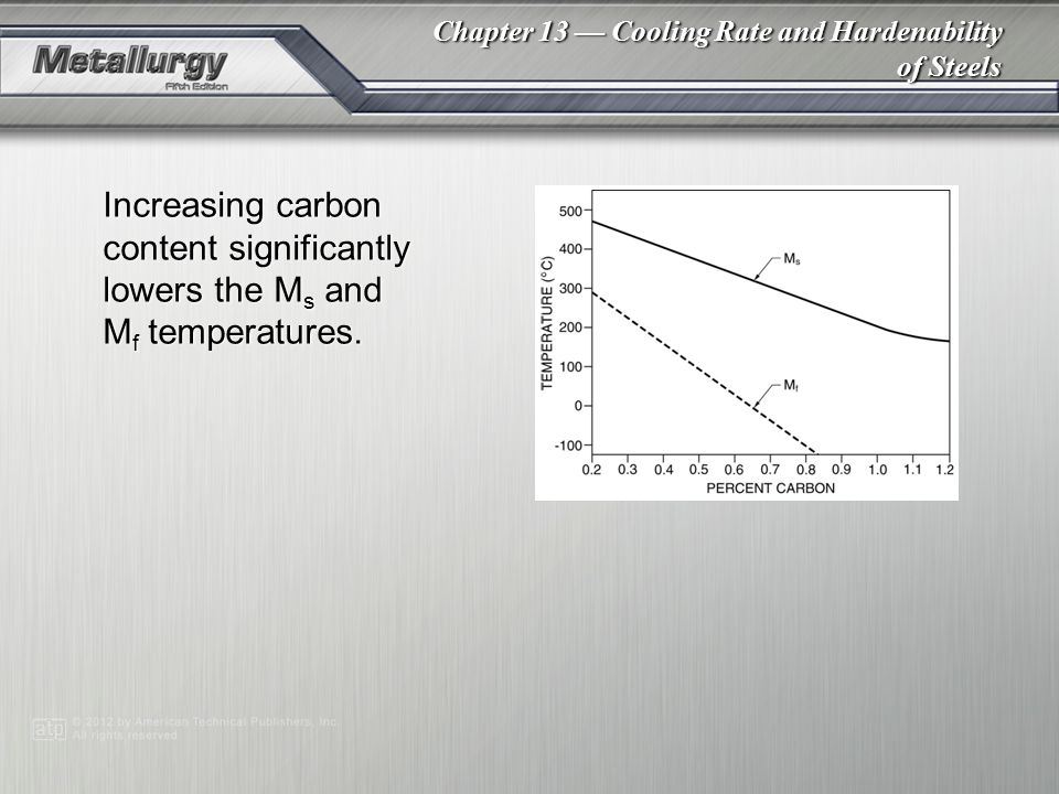Chapter 13 — Cooling Rate and Hardenability of Steels Increasing carbon content significantly lowers the M s and M f temperatures.
