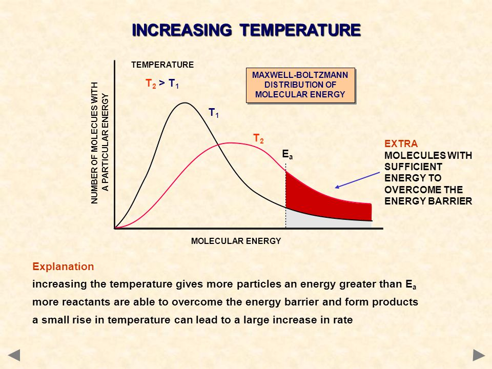 Explanation increasing the temperature gives more particles an energy greater than E a more reactants are able to overcome the energy barrier and form