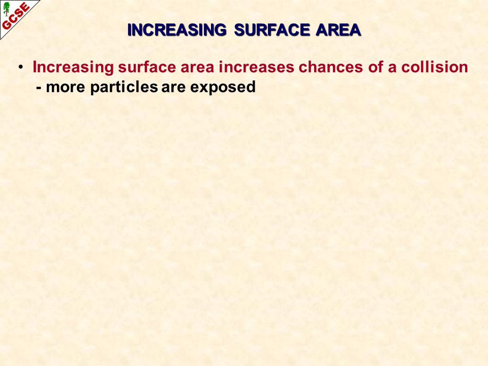 Increasing surface area increases chances of a collision - more particles are exposed