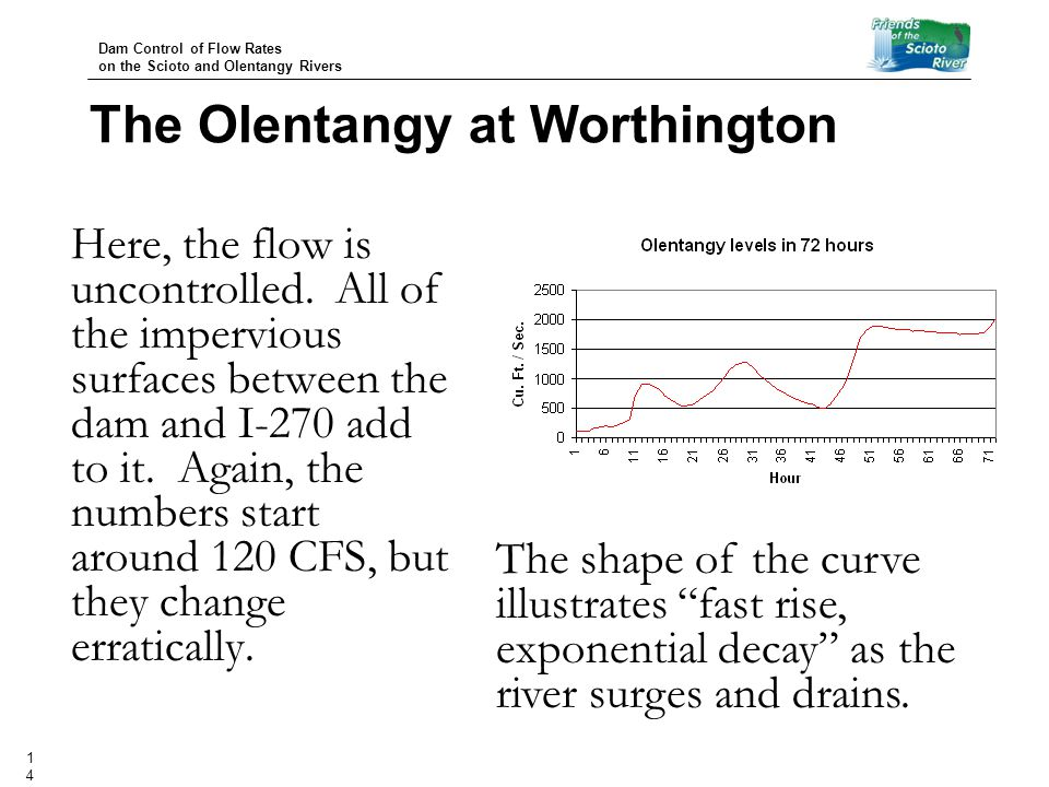 Dam Control of Flow Rates on the Scioto and Olentangy Rivers 14 Here, the flow is uncontrolled.
