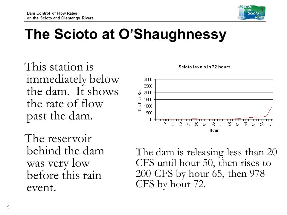 Dam Control of Flow Rates on the Scioto and Olentangy Rivers 9 This station is immediately below the dam.