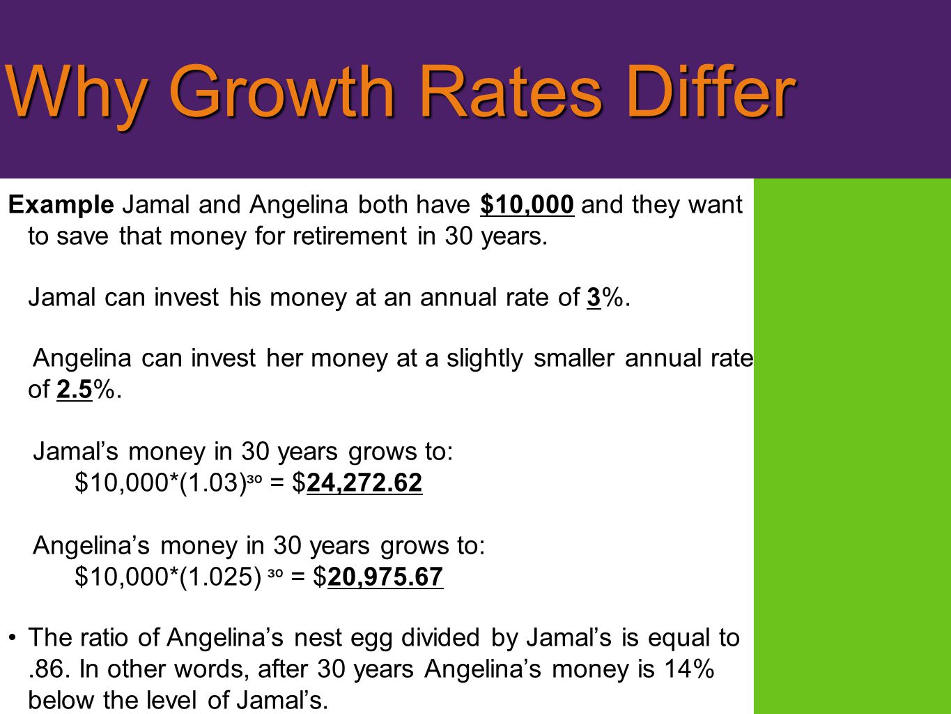 Why Growth Rates Differ Example Jamal and Angelina both have $10,000 and they want to save that money for retirement in 30 years.