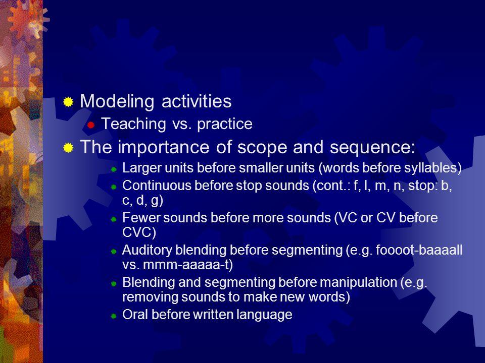 Modeling activities  Teaching vs.