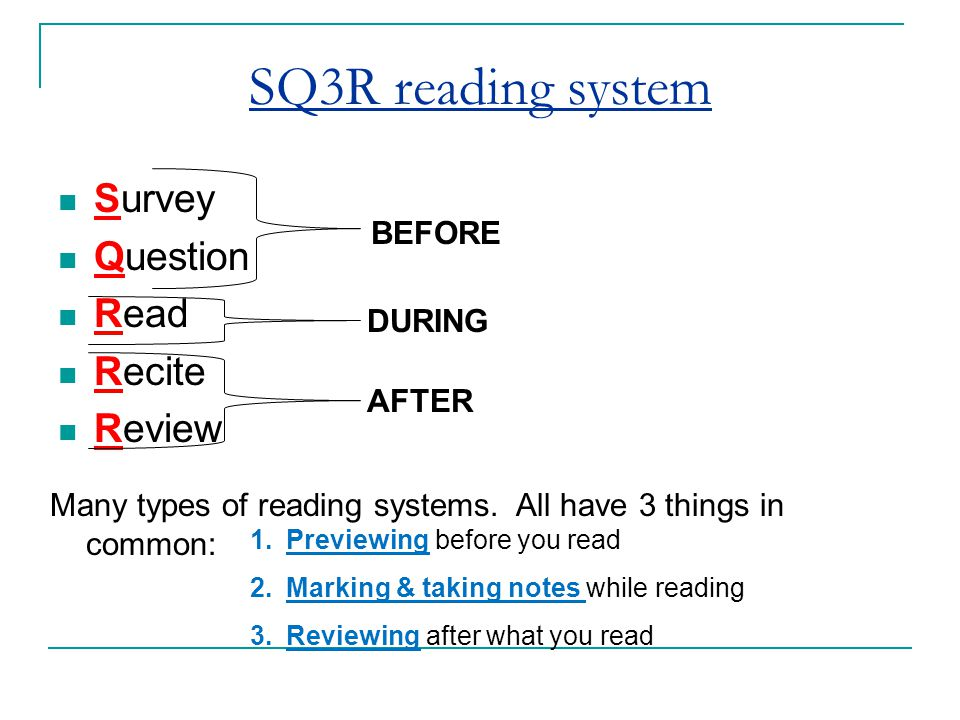 SQ3R reading system Survey Question Read Recite Review Many types of reading systems. All have 3 things in common: BEFORE DURING AFTER 1.Previewing be