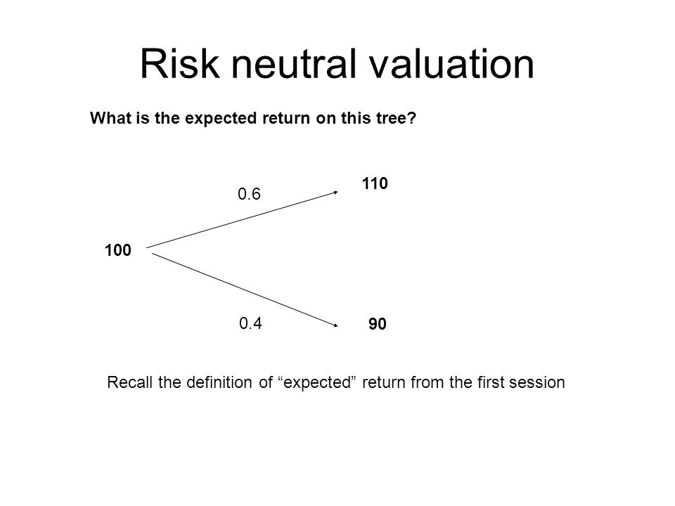 Risk neutral valuation 110 90 100 p 1-p Why 1-p.