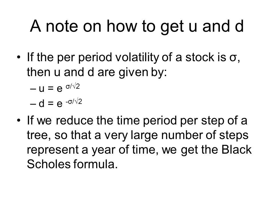Option Value r f = 2%  H = 0.622, B = 9.15, C = 41.76