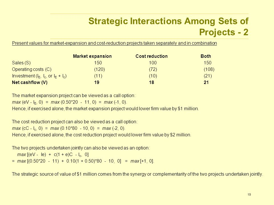 19 Strategic Interactions Among Sets of Projects - 2 Present values for market-expansion and cost-reduction projects taken separately and in combination Market expansion Cost reduction Both Sales (S)150100150 Operating costs (C)(120)(72)(108) Investment (I E, I c, or I E + I c )(11)(10)(21) Net cashflow (V)191821 The market expansion project can be viewed as a call option: max (eV - I E, 0) = max (0.50*20 - 11, 0) = max (-1, 0).