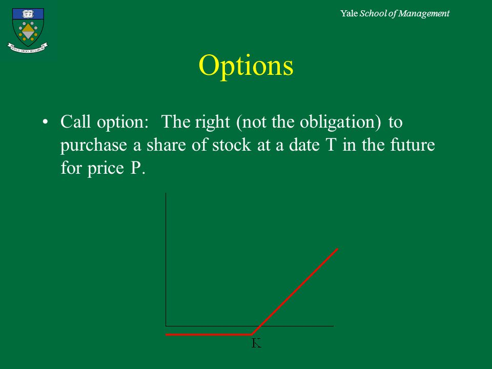 Yale School of Management Options Call option: The right (not the obligation) to purchase a share of stock at a date T in the future for price P.