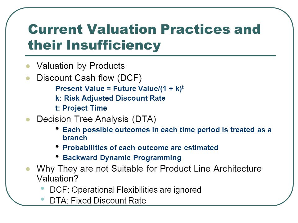 Current Valuation Practices and their Insufficiency Valuation by Products Discount Cash flow (DCF) Present Value = Future Value/(1 + k) t k: Risk Adjusted Discount Rate t: Project Time Decision Tree Analysis (DTA) Each possible outcomes in each time period is treated as a branch Probabilities of each outcome are estimated Backward Dynamic Programming Why They are not Suitable for Product Line Architecture Valuation.