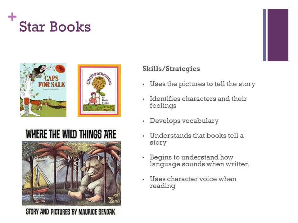 + Star Books Skills/Strategies Uses the pictures to tell the story Identifies characters and their feelings Develops vocabulary Understands that books