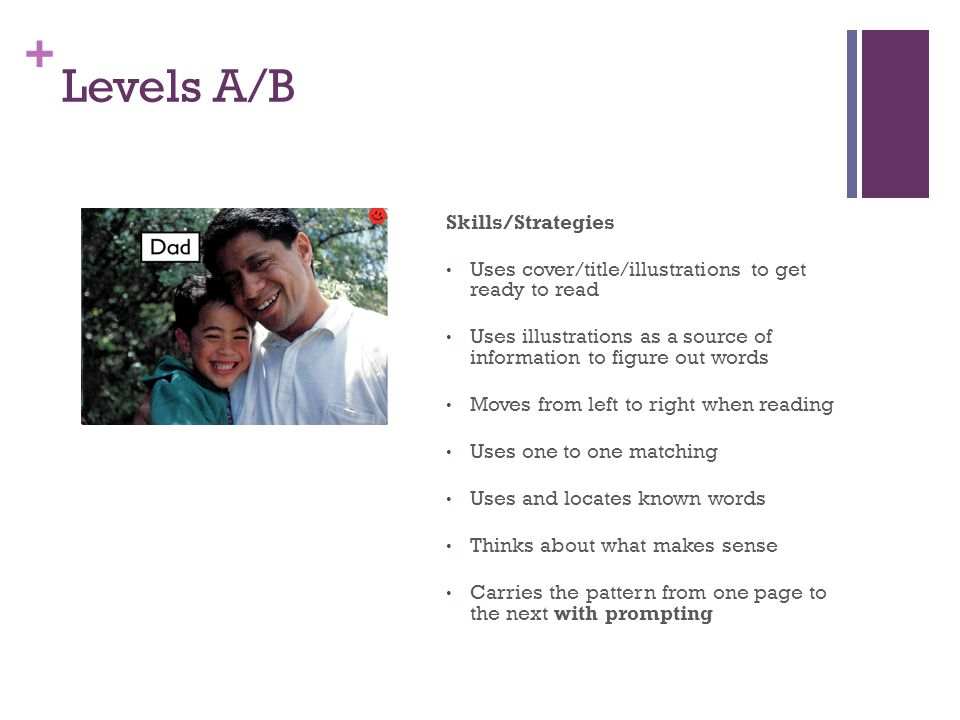 + Levels A/B Skills/Strategies Uses cover/title/illustrations to get ready to read Uses illustrations as a source of information to figure out words M