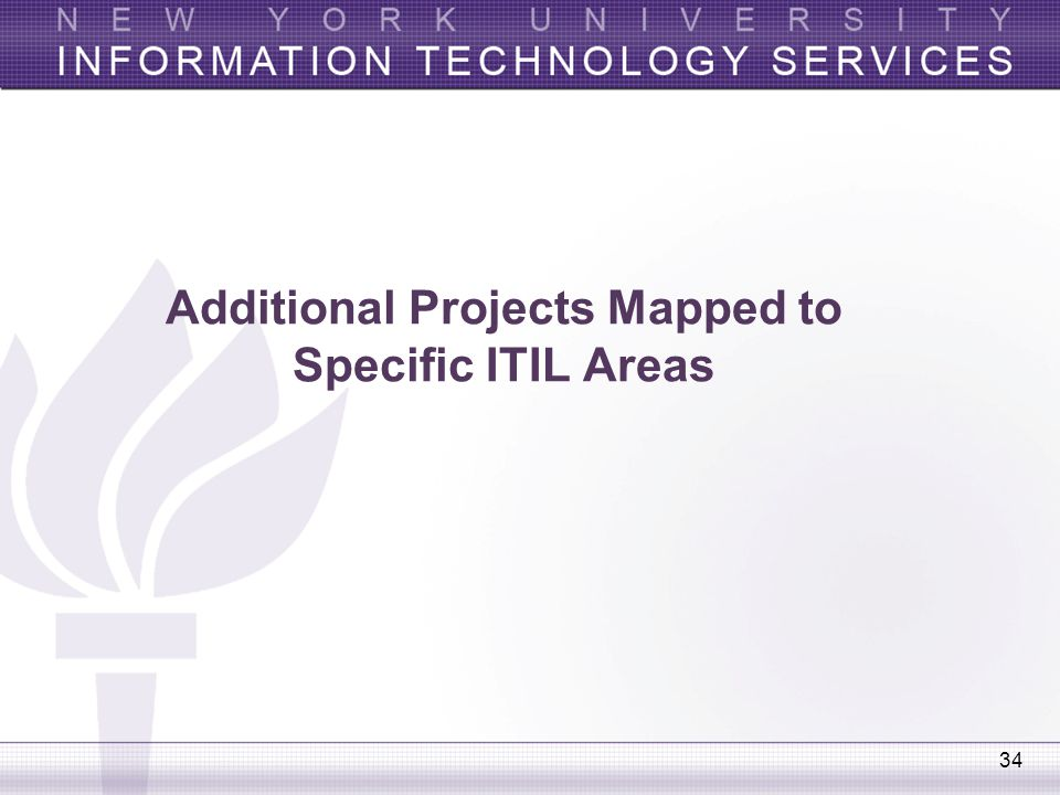 34 Additional Projects Mapped to Specific ITIL Areas