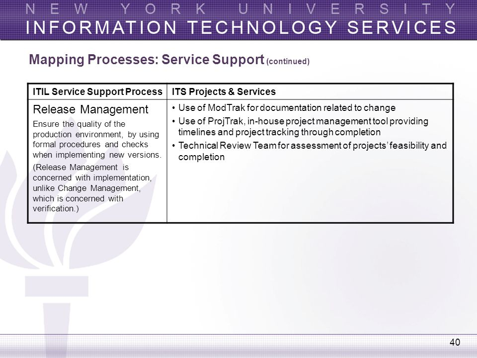 40 Mapping Processes: Service Support (continued) ITIL Service Support ProcessITS Projects & Services Release Management Ensure the quality of the pro