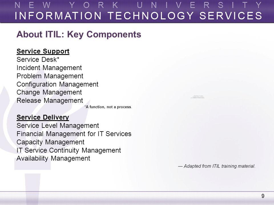 9 About ITIL: Key Components Service Support Service Desk* Incident Management Problem Management Configuration Management Change Management Release M