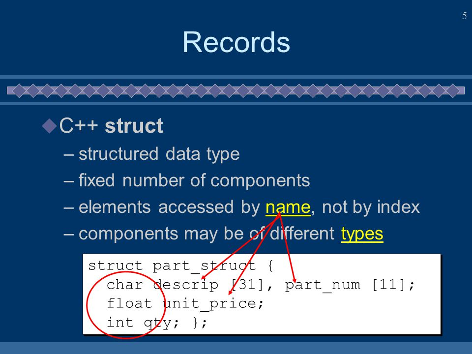 5 Records  C++ struct –structured data type –fixed number of components –elements accessed by name, not by index –components may be of different types struct part_struct { char descrip [31], part_num [11]; float unit_price; int qty; };