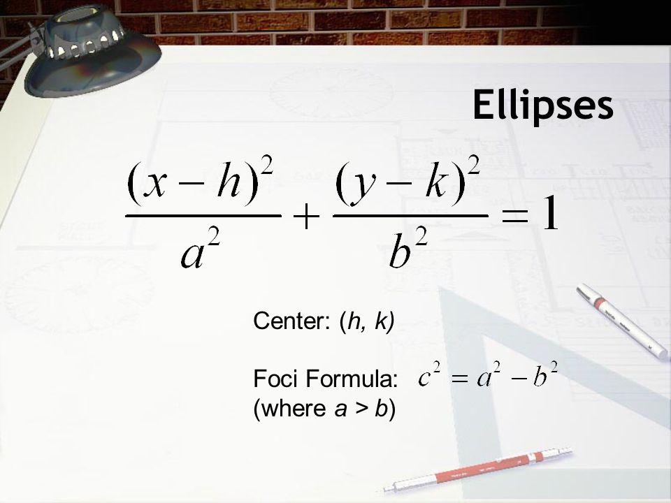 Ellipses Center: (h, k) Foci Formula: (where a > b)